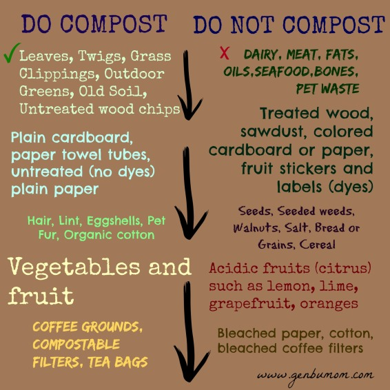 Composting DoDont